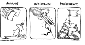 3 phases du stress